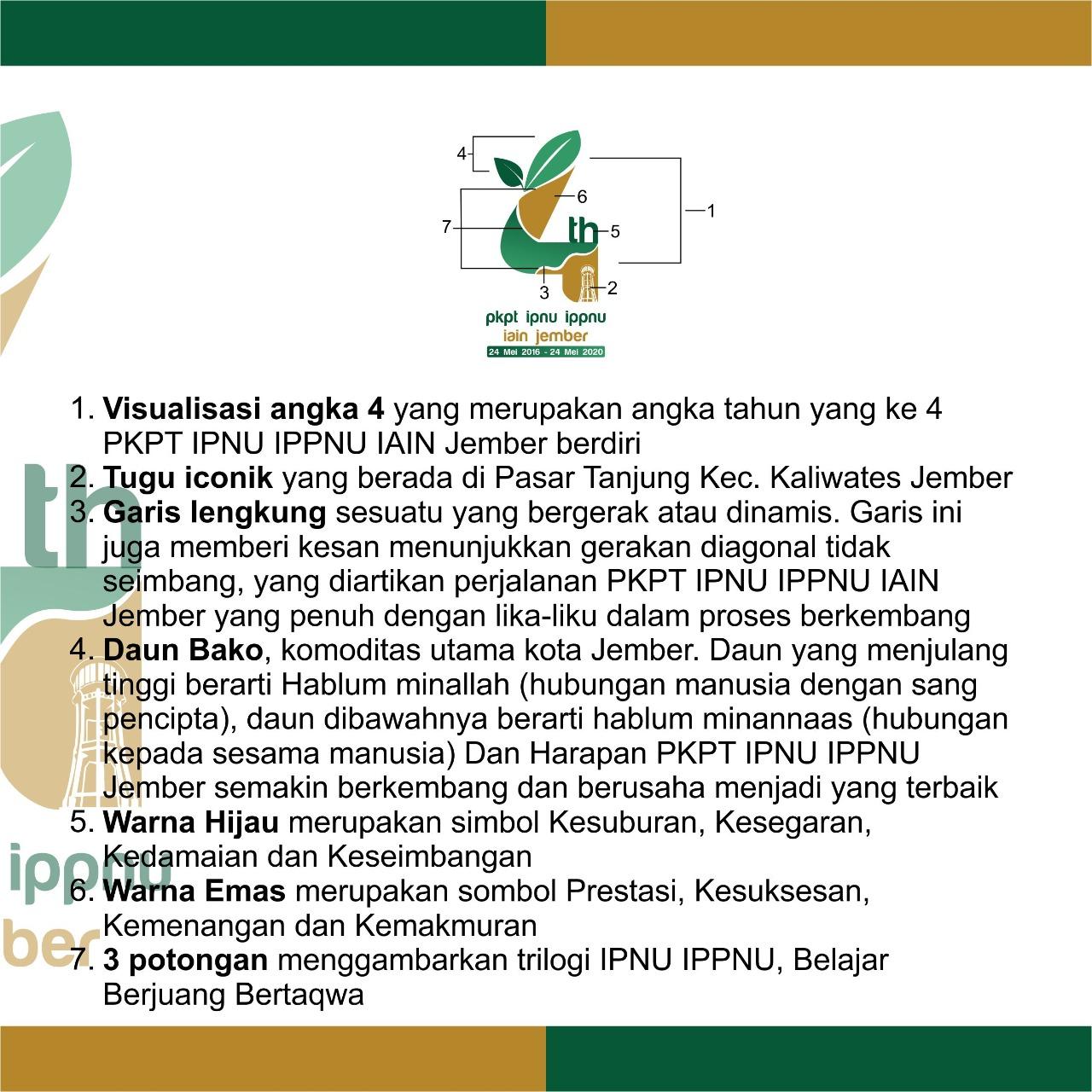 Filosofi Logo Harlah PKPT IPNU IPPNU IAIN Jember ke 4